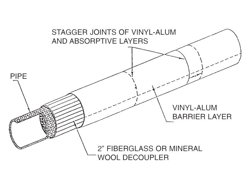 rigid barrier noise reduction